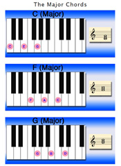 piano online free