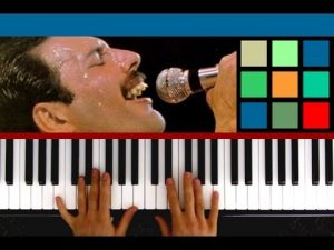 How to play Bohemian Rhapsody by Queen